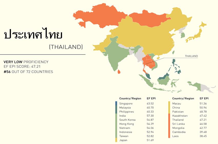 Asian region cambodia laos authoritative message